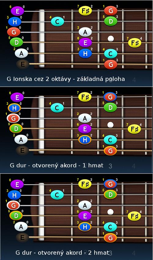 Akord a tonika G dur