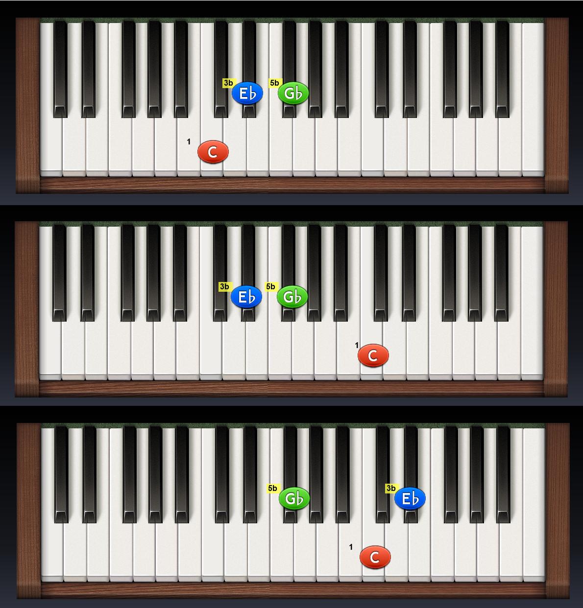 piano_obraty_Cmi5b