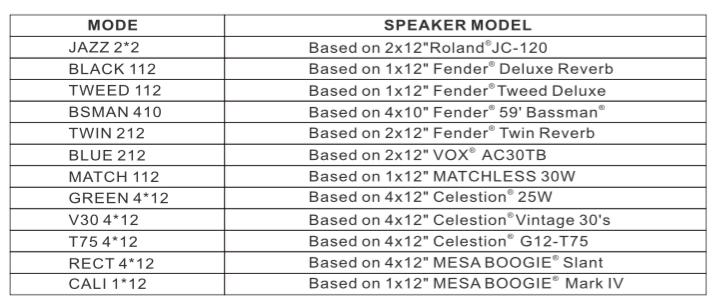 Speaker model