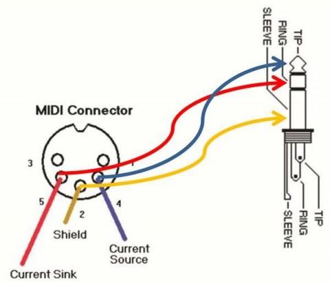 Zapojenie MIDI kábla
